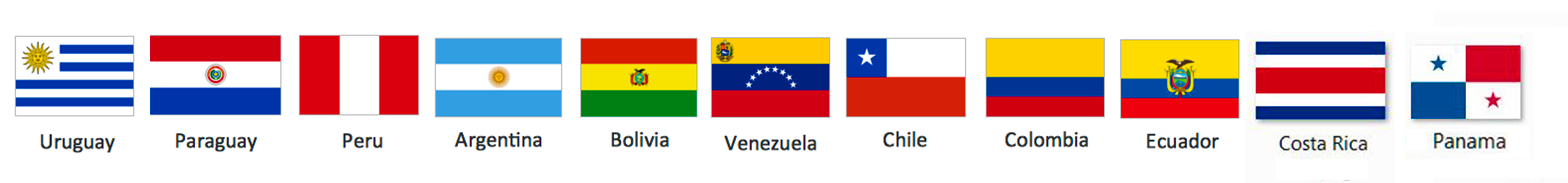 South-America-flags--1